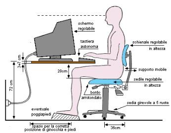 Prevenzione in ufficio ergonomia del posto di lavoro - Ergonomia sedia ...