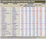 Tabella-Mappa-fisco-locale-9-aprile-2016
