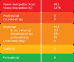tabella_nutrizionale